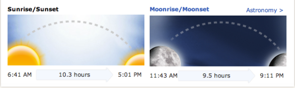 sunrise & set, moonrise & set for Thursday, November 11, Watsonville, CA, USA