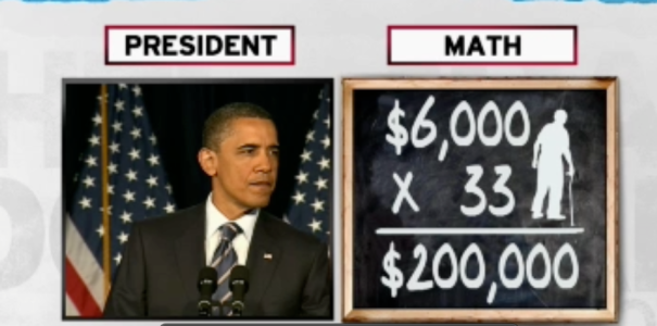 Rachel Maddow on Presidential Math
